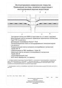 inversionnaya-krovlya-primykanie-k-mnogourovnevoj-voronke-1