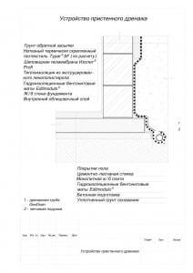 ustrojstvo-pristennogo-drenazha-gidroizolyaciya-bentonitovye-maty-1